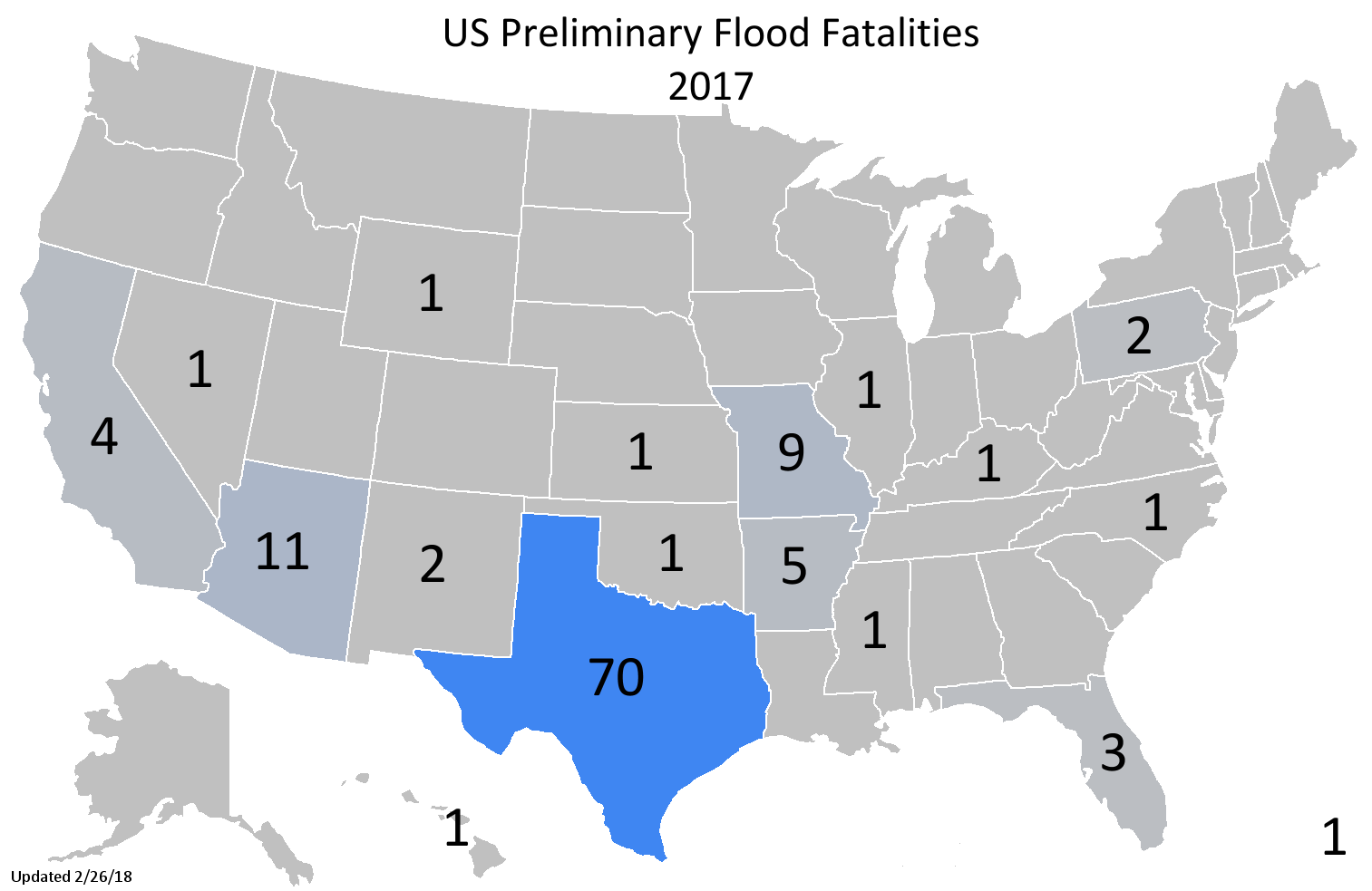 US preliminary flood deaths...
